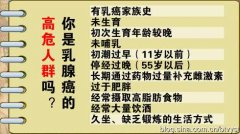 <b>20120331养生堂视频:徐兵河讲乳腺癌</b>
