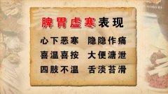 <b>20120725养生堂视频:王庆国讲伤寒论、脾胃虚寒,不生病的奥秘(3)</b>