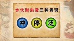 <b>20120726养生堂视频:王庆国讲伤寒论、温阳利水,不生病的奥秘(4)</b>