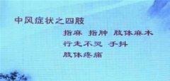 20121109健康之路视频和笔记:范吉平讲中风的前兆,预防和食疗