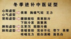 20121117养生堂视频和笔记:周乐年,张雪清讲峻补,药酒,补精养神2