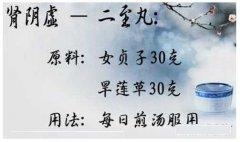 20121123健康之路视频和笔记:王耀献讲冬季补肾,补肾方,补肾食疗
