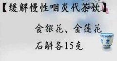 20121128健康之路视频和笔记:王耀献讲肾病,肾炎,肾衰,水肿,名方