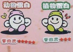 20121129健康之路视频和笔记:王涛讲蛋白质,缺乏,补充,功效,摄入