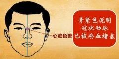 20121217天天养生视频和笔记:王鸿谟讲色诊冠心病,表现,食疗,按摩