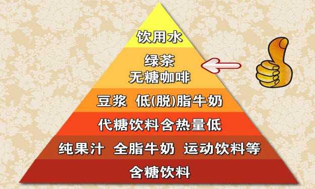 20130104养生堂视频和笔记:赵霖,侯玉瑞讲茶,茶多酚,茶多糖,分类图片