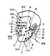 动脉硬化的面部按摩处方图片