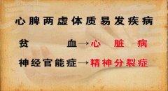 20130322养生堂视频和笔记:王素梅讲短暂性失忆,心脾两虚,木香