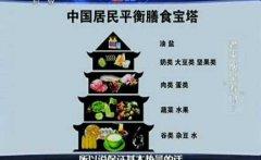20130427健康之路视频和笔记:李光伟讲老来瘦,体重指数,骨质疏松