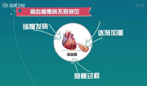 20130429天天养生视频和笔记 刘纳,大米讲高血脂,谷维素,腾云驾雾