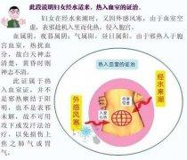 妇女患热入血室的不同症状及治疗方案图片