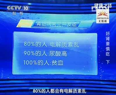 20130817健康之路视频和笔记:陈伟讲肾病,喝水,尿酸,嘌呤,贫血