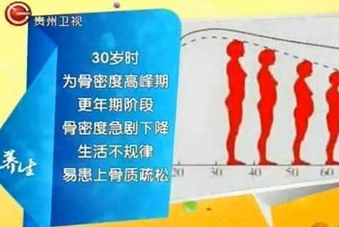 骨密度和年龄的关系图片