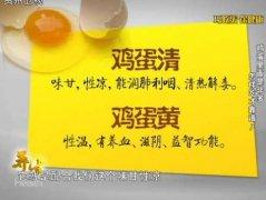 鸡蛋清和鸡蛋黄的功效图片