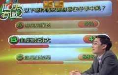 20131227健康有道视频和笔记:王立新讲诱发中风的原因,阿司匹林