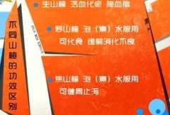 20140211家政女皇视频和笔记:陈允斌讲节后如何消食,面积,米积