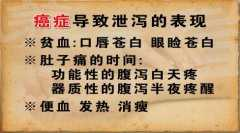 20140213养生堂视频和笔记:刘汶讲脾虚肝郁,泄泻,脾胃虚弱,运化