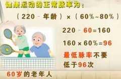 20140327饮食养生汇视频和笔记:王征美讲老年人出行健康,鸡粒豆腐