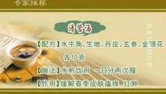 20140415健康之路视频和笔记:李元文讲皮肤过敏,清营汤,荨麻疹