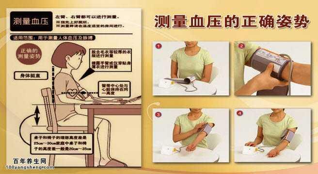 测血压的正确姿势