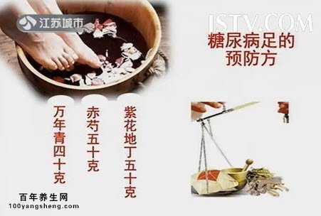 糖尿病患者饮食疗法_20140530万家灯火视频和笔记:刘长信讲糖尿病,高血糖,糖尿病足 ...