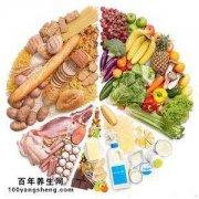 何裕民讲健康饮食三原则