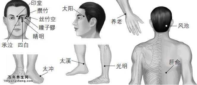 膈肌痉挛的治疗方法 面肌痉挛可以自愈吗