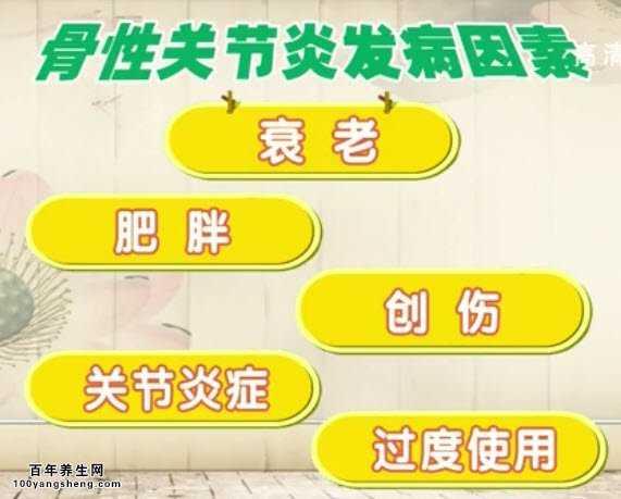 20140703小班v小班汇笔记和饮食:秦新艳讲骨关视频课视频优质图片
