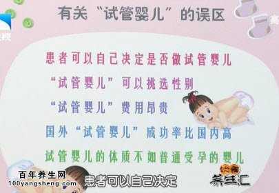 20140915饮食养生汇视频和笔记 艾继辉讲什么是试管婴儿人工受孕