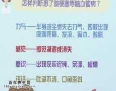 20141002饮食养生汇视频和笔记:赵剡讲脑梗塞的症状,脑梗塞的护理