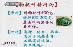 201504011万家灯火视频和笔记:王国玮,枸杞叶猪肝汤,养肝的方法