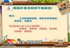 20150515饮食养生汇视频和笔记:孙凤霞,酒精性脂肪肝,戒断反应