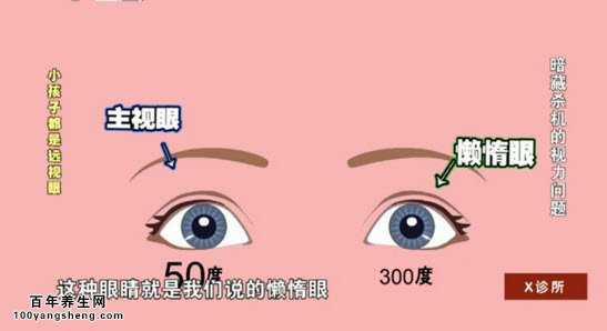 本页提供2015年7月9日星尚频道X诊所节目视频全集和要点笔记,节目请到的嘉宾是陶晨,本期主题是《暗藏杀机的视力问题》。主要介绍远视的矫正方法,老花与远视的区别,点眼药水的正确方法等内容,百年养生网X诊所栏目提供从视频全集的在线观看和主要内容介绍(节目要点笔记)。 张强:上海交通大学仁济医院眼科副主任。 弱视需要精细目力训练。治疗弱视的最佳年龄是3-6岁。  图:治疗弱视的最佳年龄 远视不等于老花。 300度近视可以中和老花,但是不代表没有老花。 眼药水中含有防腐剂、激素等,随意使用容易导致青光眼、眼睛过