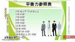 20150811X诊所视频和笔记:刘俊清,生理年龄,食物过敏,重金属超标