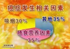 <b>20151123养生堂视频和笔记:沈琳,冯双庆,泡菜的腌制方法,怎样腌菜</b>
