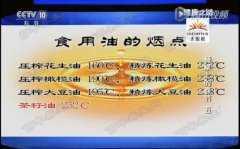 20160212健康之路视频和笔记:何丽,炸饹馇,春卷,香芋平安春卷