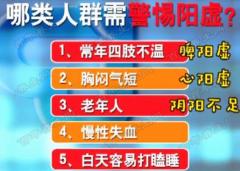 20160308聚健康视频和笔记:刘洋,渐冻症,阳虚,脾阳虚,心阳虚,肾虚