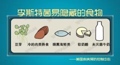 20160328最强大夫视频和笔记:张烨,提桂香,李斯特菌,食物保鲜