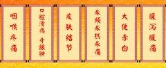 20160714养生堂视频和笔记:余仁欢,固肾,护肾,香薷饮,绿豆蚕砂枕