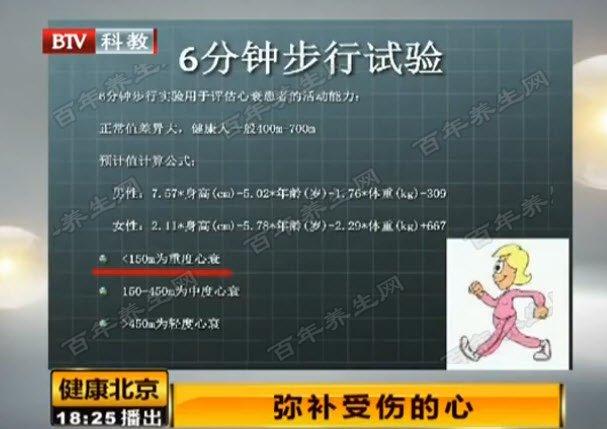 811健康北京视频和笔记:刘小惠,心衰,高血压,六分钟步行试验