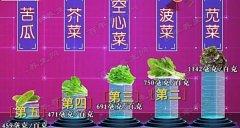 20161130我是大医生视频和笔记:刘立军,肾病,尿毒症,肾衰,血尿