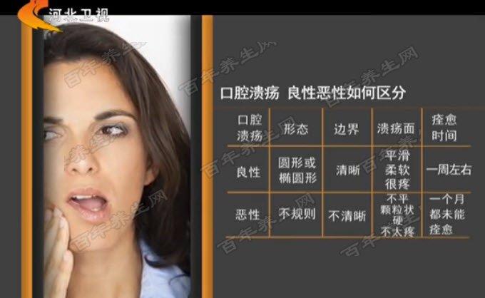 如何分辨口腔溃疡的良恶性