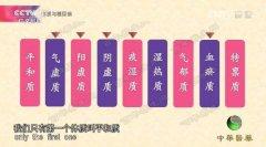 20170312中华医药视频和笔记:贾伟平,程京,拖住糖尿病的脚步