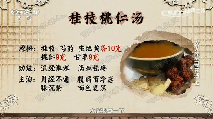 桂枝桃仁汤