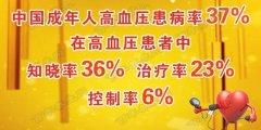 20180517养生堂视频和笔记:蒋立新,王伊龙,高血压,降压药