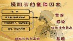 20181026健康之路视频和笔记:刘新民,慢阻肺,老慢支,腹式呼吸