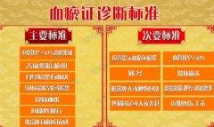 20181109养生堂视频和笔记:徐浩,董国菊,三七,金不换,活血化瘀