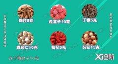 20190212X诊所视频和笔记:孙丽红,肉桂,牛蒡,玉米须,玉米须红糖