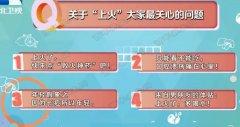 20190405饮食购彩汇视频和笔记:李智,上火,虚火,实火,黄金蛋炒饭