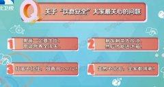20190420饮食养生汇视频和笔记:范志红,剩饭剩菜该怎么吃,炸香蕉